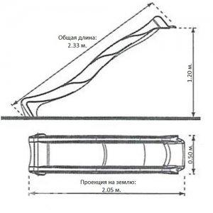 Пластиковый скат 2.2 м.